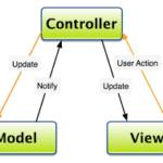 Phân biệt mô hình 3 layer và MVC