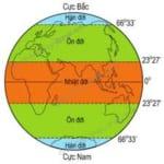 sự phân hóa khác nhau giữa đới khí hậu ôn đới và đới khí hậu nhiệt đới?