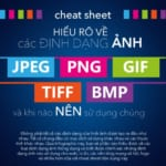 các định dạng ảnh JPG, PNG, GIF, TIFF và BMP