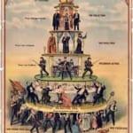 phân biệt giai cấp và tầng lớp